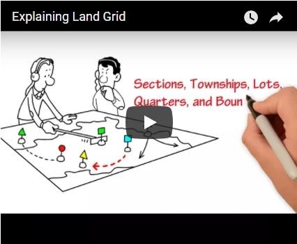 Explaining Land Grid